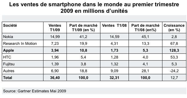 tableau_keynote_smartphone-20090520-115015