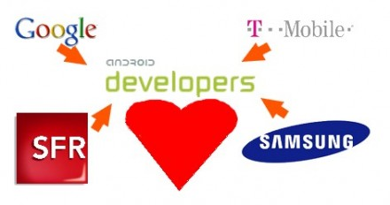 love_developers