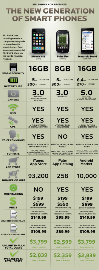 droid-infographics-update4